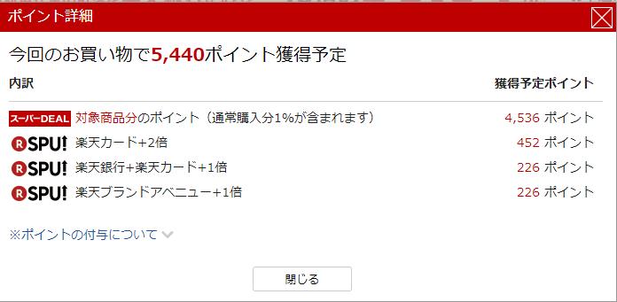 楽天ポイント総額